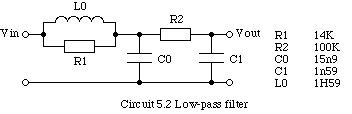 PHY2028 - AC Circuit Analysis with SPICE