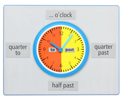 Teaching Clock: What's the time? - betzold